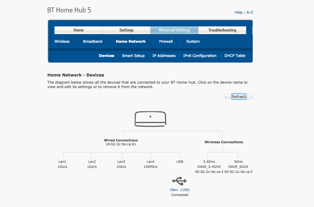 bt infinity home hub 3 wiring diagram