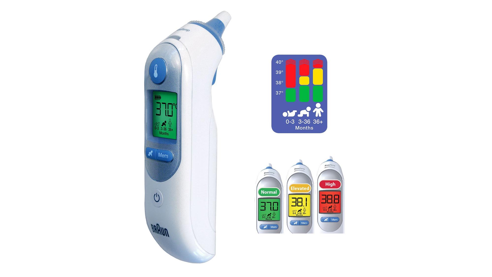 Best Room Temperature Thermometer