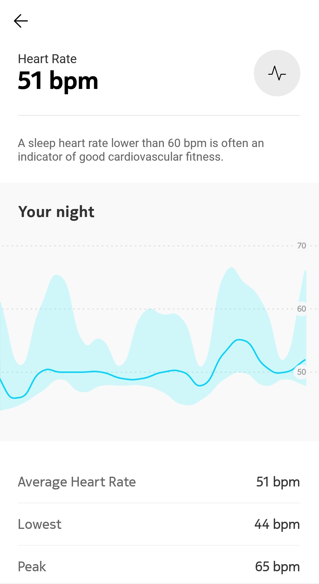 Nokia Sleep Review Impressive Insights But Not As Convenient As