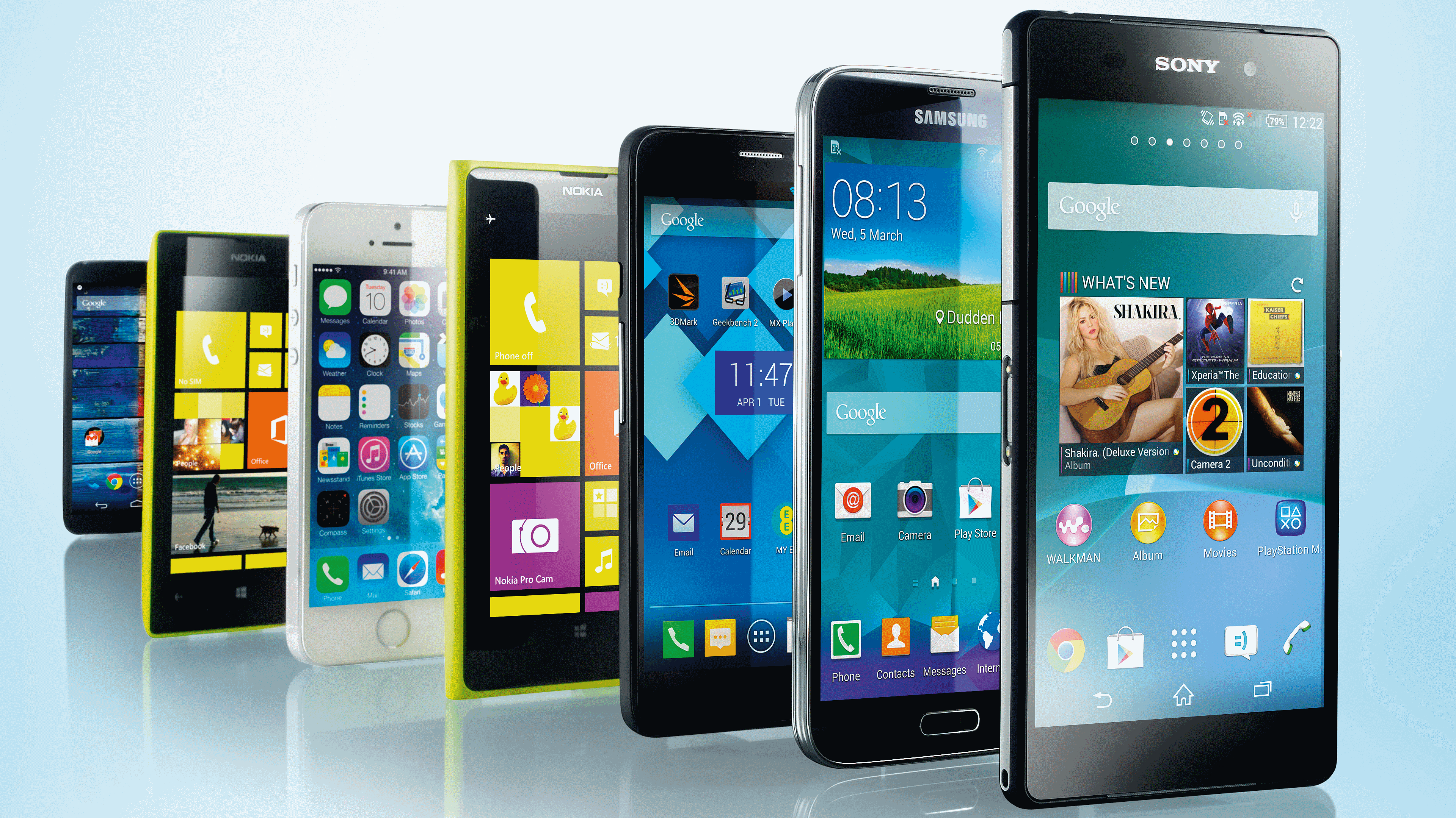 What is the best mobile phone