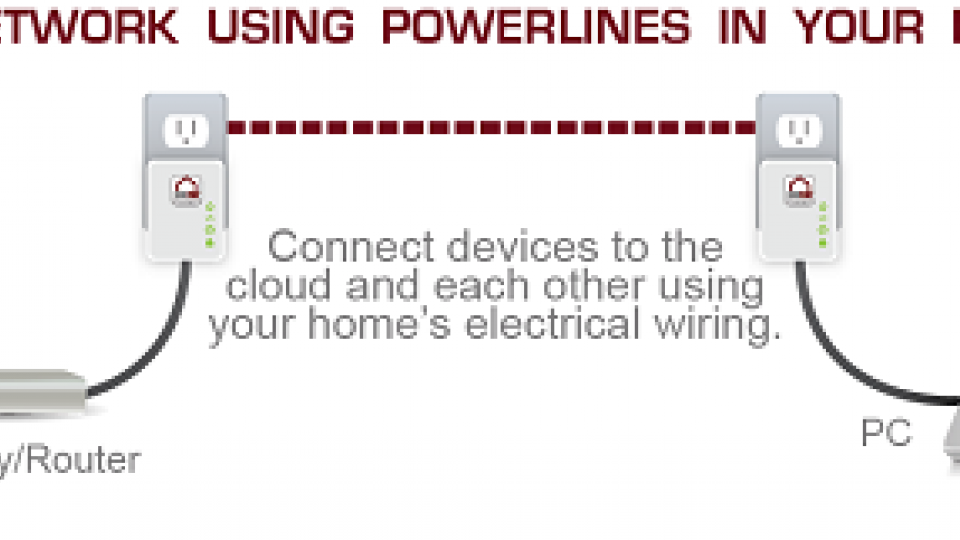 what is powerline networking and how fast is it versus wi fi rh expertreviews co uk
