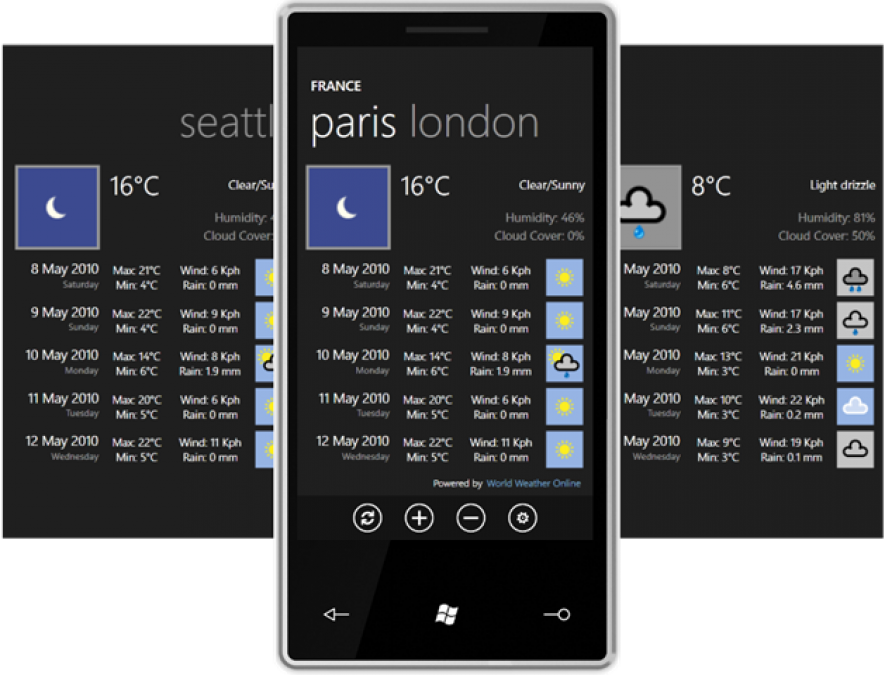Designing Windows Phone 8 Pivot