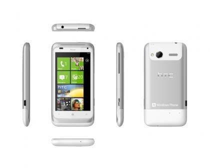 HTC Radar all angles