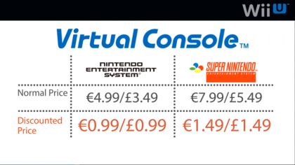 Virtual Console Wii U Prices