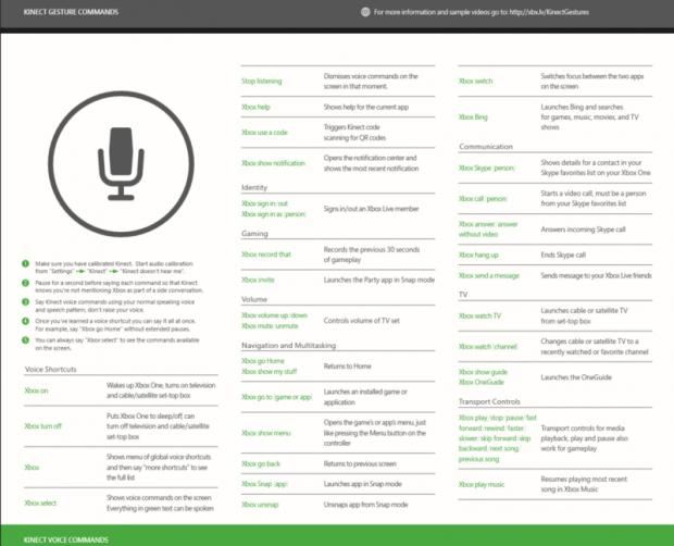 Xbox One Kinect voice commands
